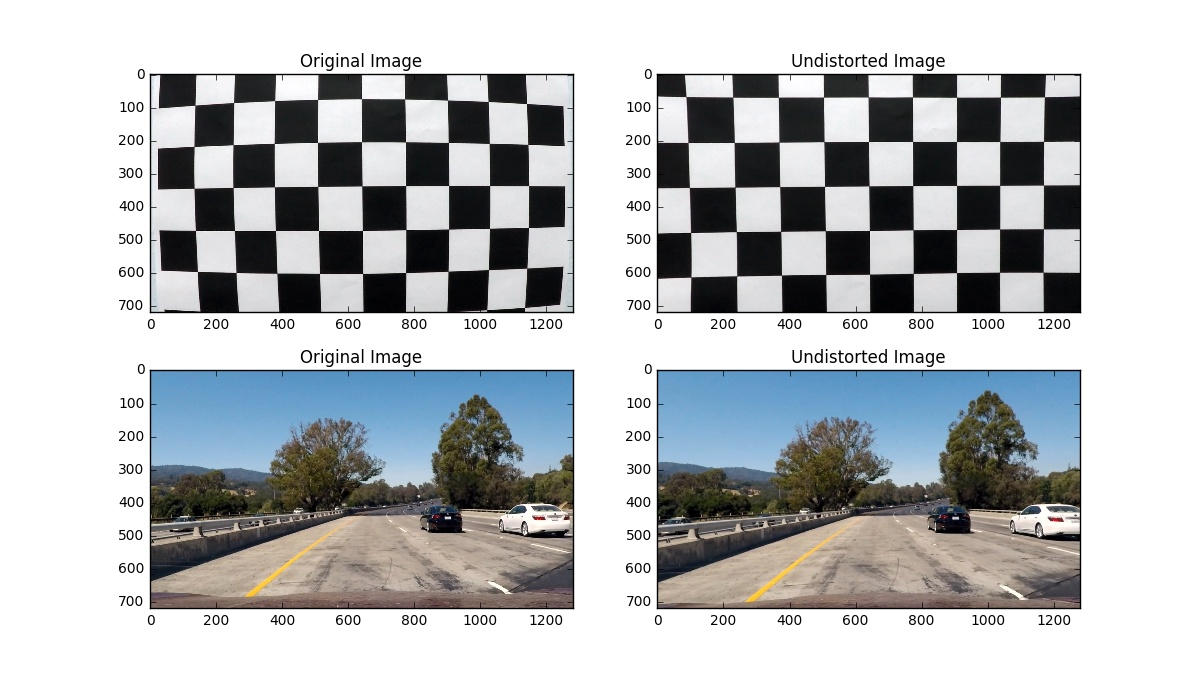 Camera calibration with OpenCV - Self-Driving Cars Lab
